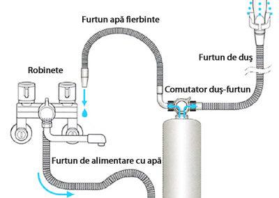 anespa-install-ro
